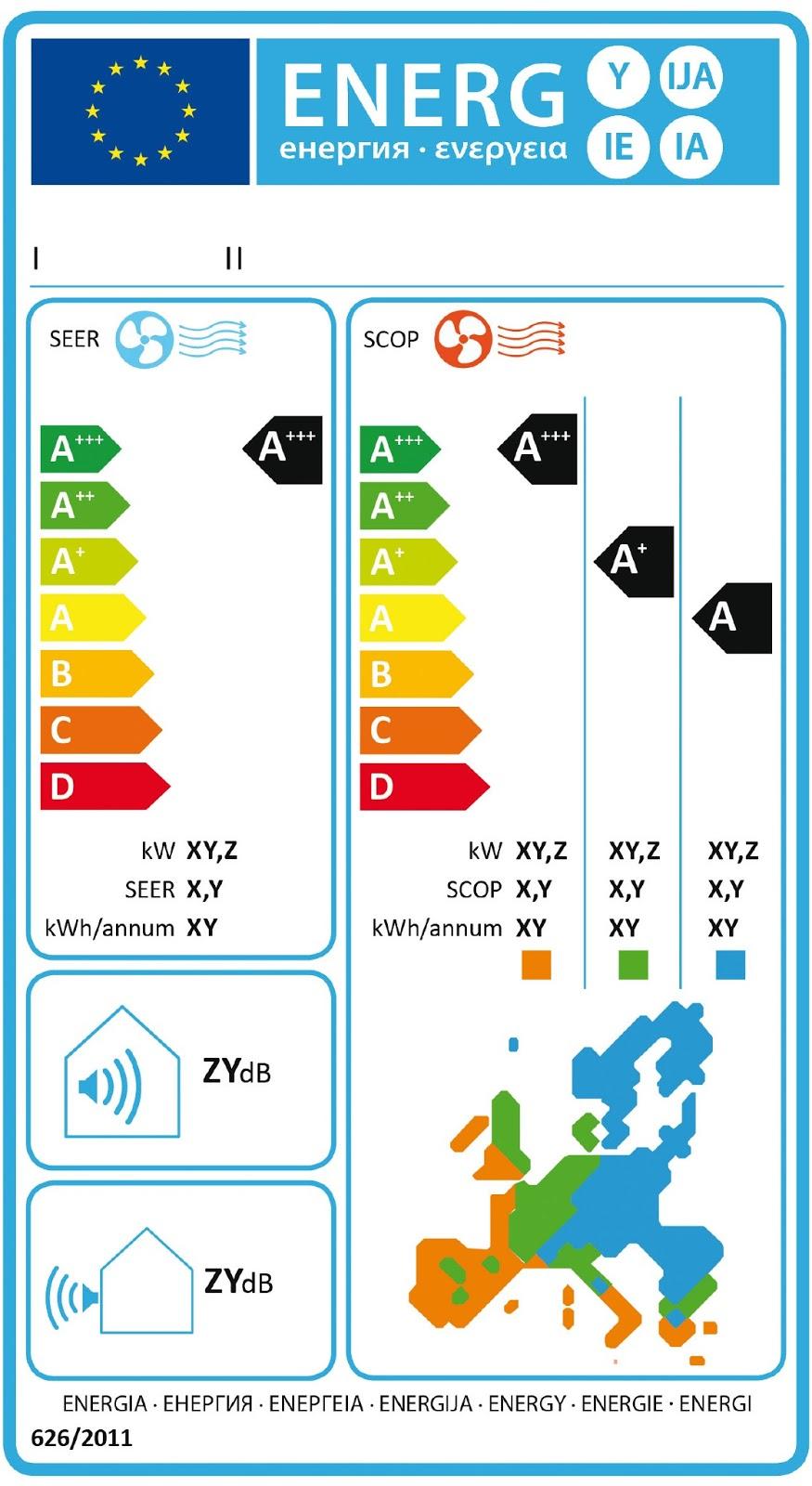 Khoinsa- aire acondicionado- Almería- etiqueta eficiencia energética