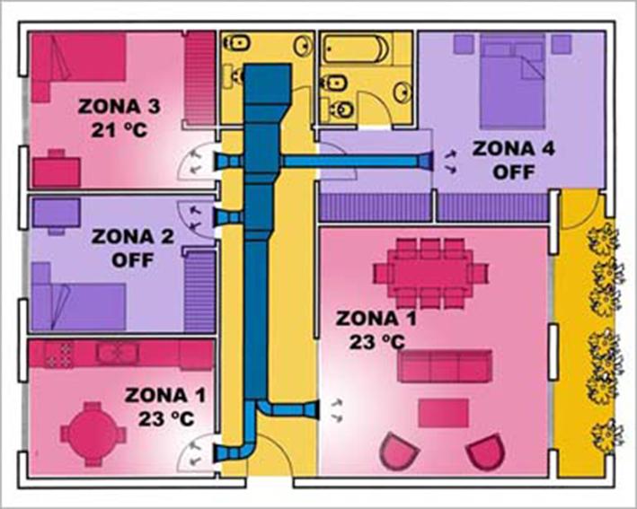 khoinsa- almeria-aire acondicionado- sistema de zonas